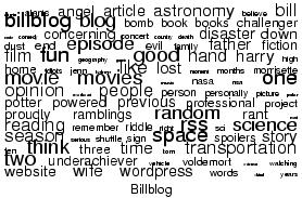 Word Cloud of Billblog